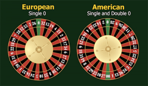 european and american roulette wheel