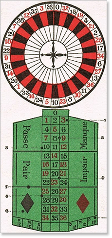 Single zero French roulette layout