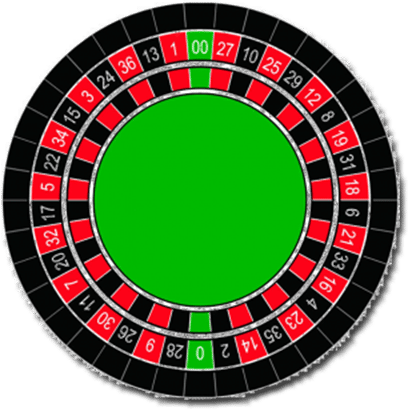 Roulette Black Red Strategy 14