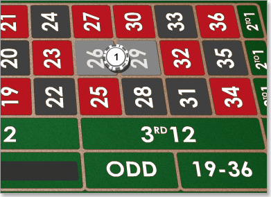 Does splitting numbers in roulette hurt your odds?