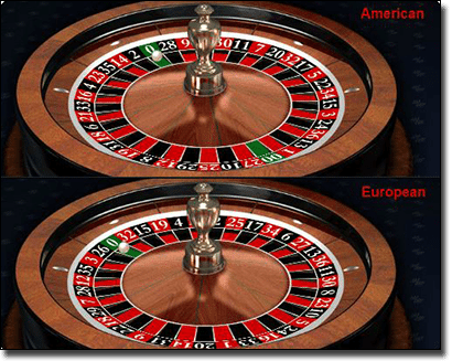 American and European Roulette Layout