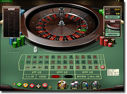 Column Bets in Real Money Roulette