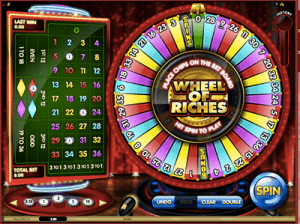 Microgaming's Wheel of Riches